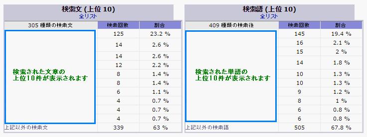14_検索