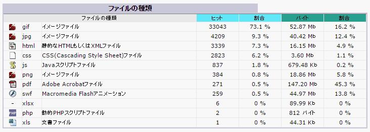 9_ファイルの種類